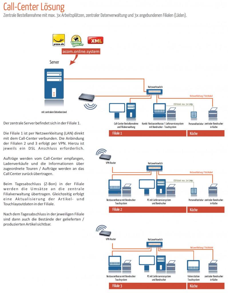 call-center-bsp